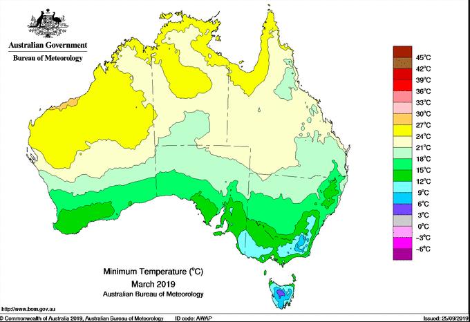 Temperatura minima australia marzo